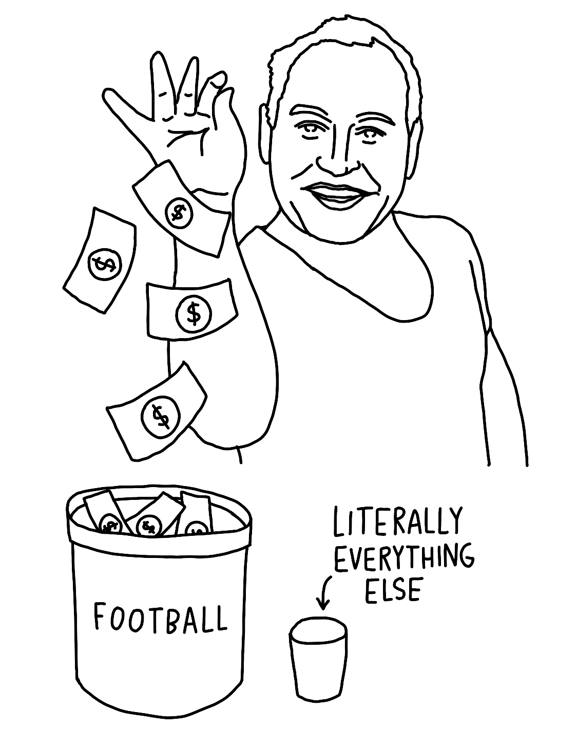 "Graphic of Taylor Eighmey dropping money into a bucket labeled ""football."""